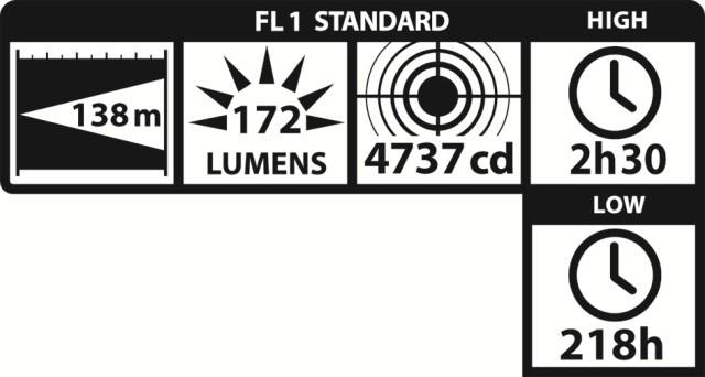Mag-Lite XL200 Noir en coffret